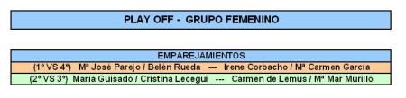 Play off Femenino
